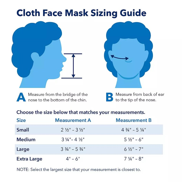 Cloth Face Mask Sizing Guide